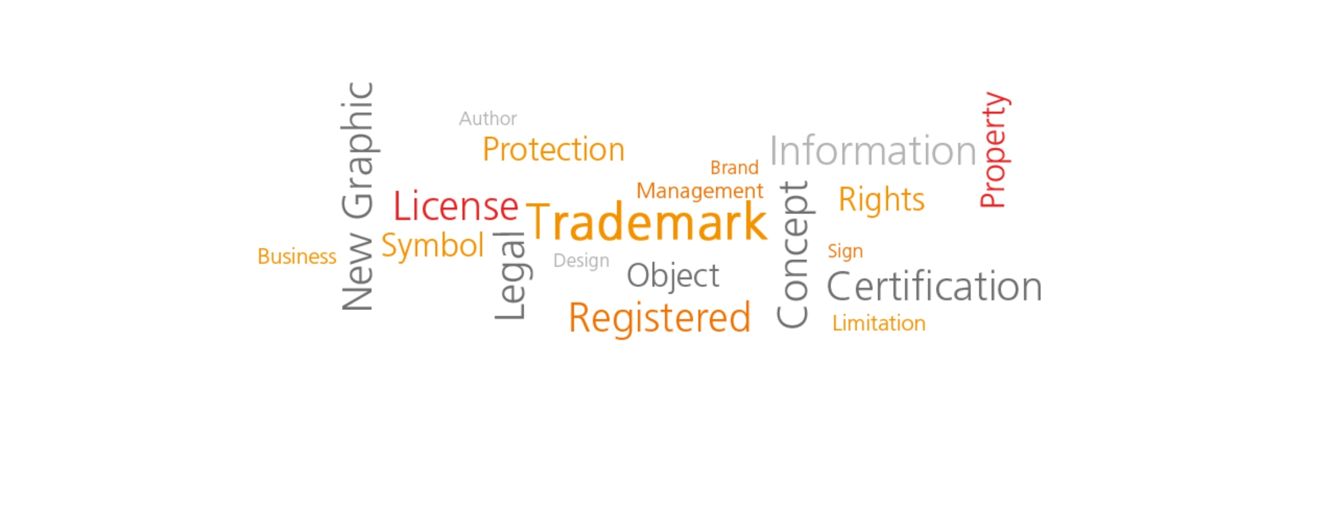 How A lot Does a Trademark Value?