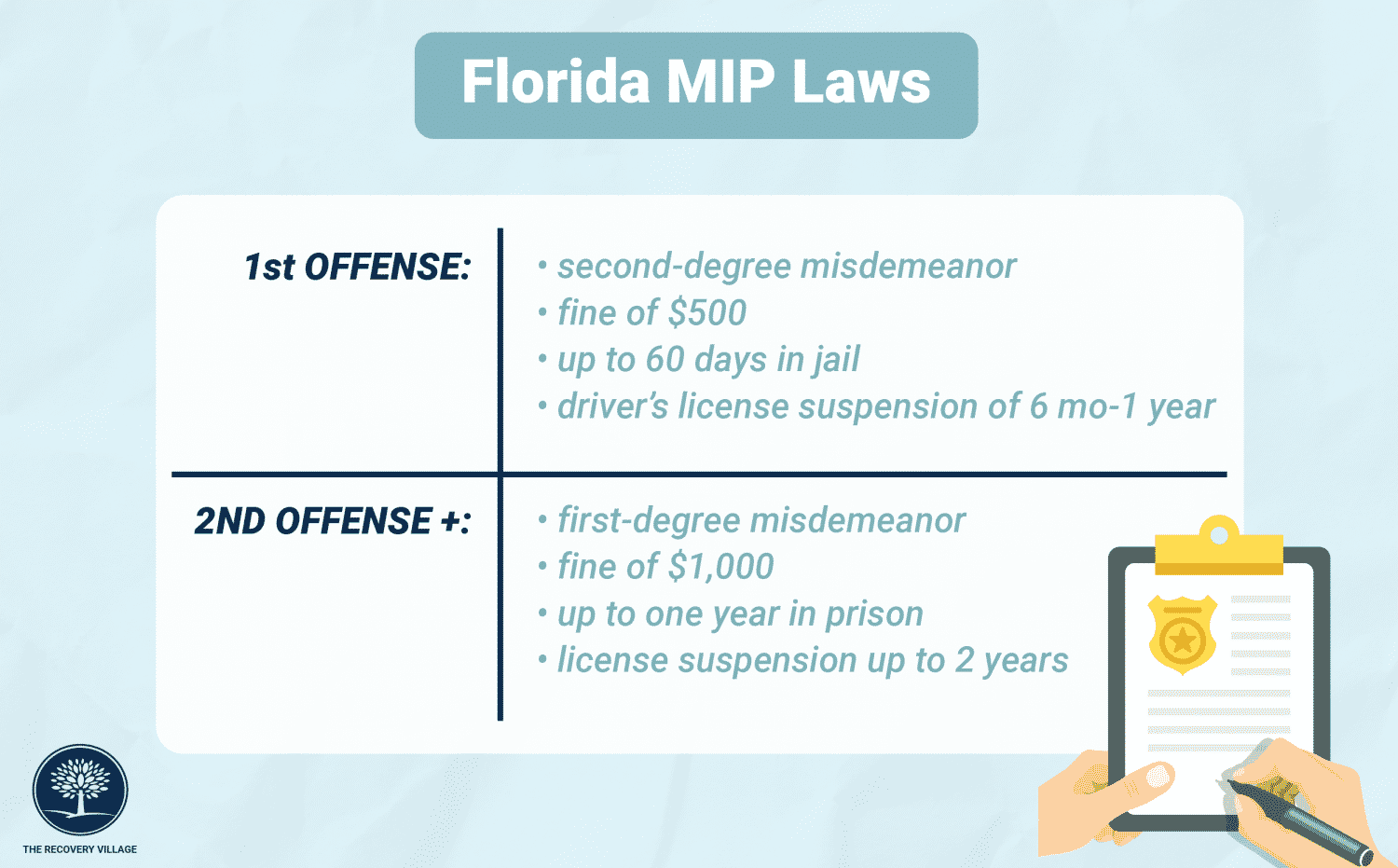 Approved Steps to Beating A Charge of Controlled Substance Possession in Nevada